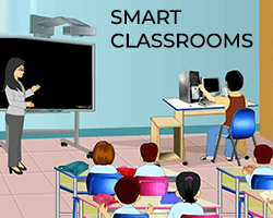 Turning a Classroom into Smart Classroom